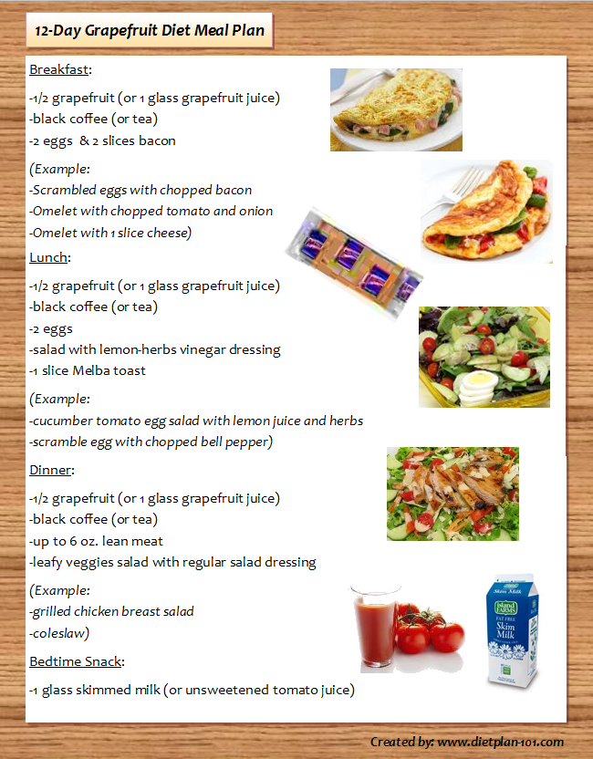 Closer diets sample menu