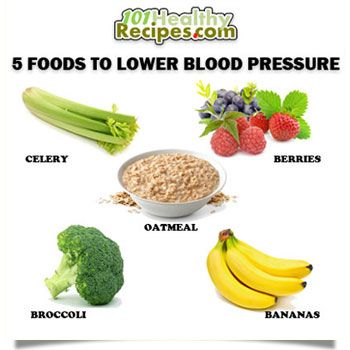 foods to avoid with high blood pressure pdf