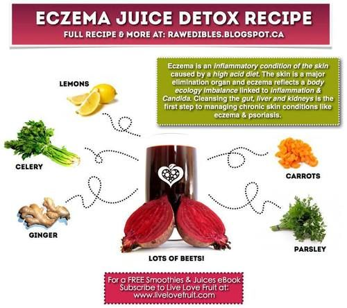 Eczema Juice Detox -- Ingredients: lemon, ginger, beet