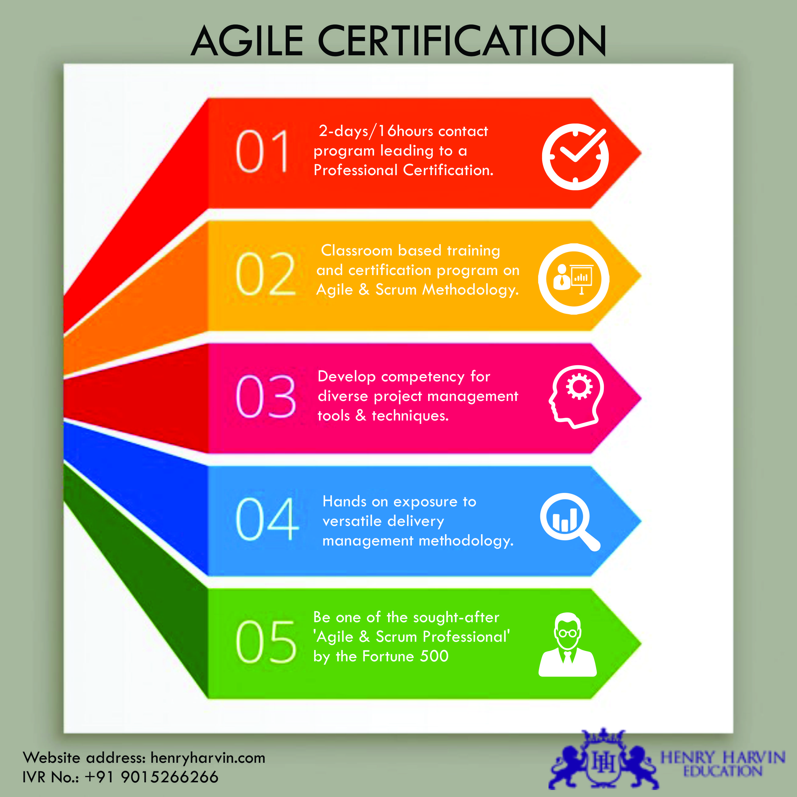 Agile Certification Program Agile Ninja Program Pinterest