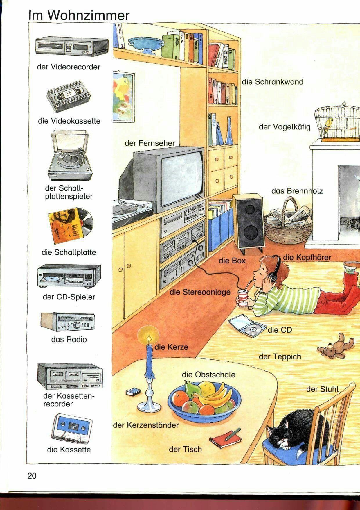Im wohnzimmer aprendiendo aleman learning german for Wohnung dekorieren lernen