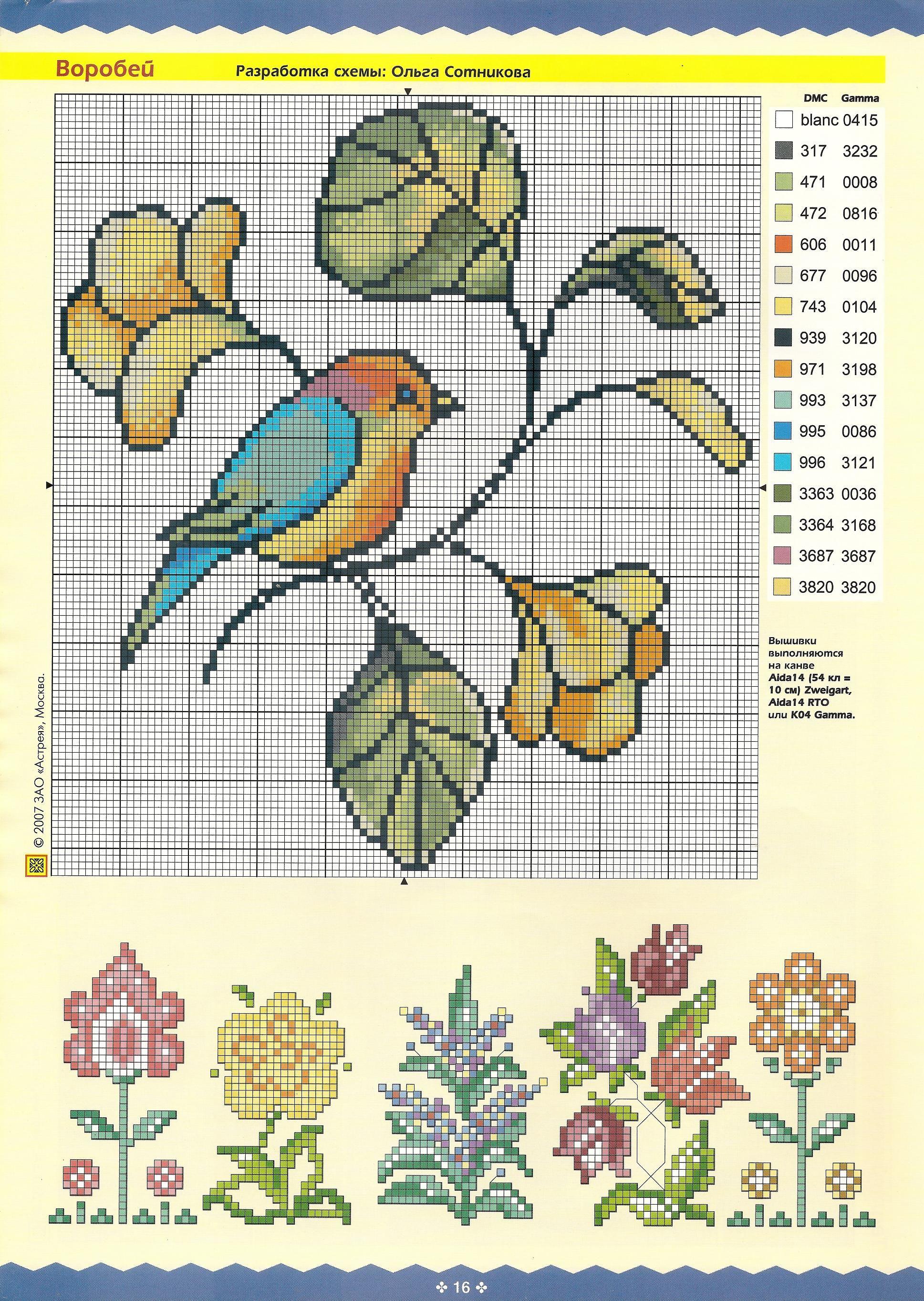 Схемы для вышивания крестиком по размерам