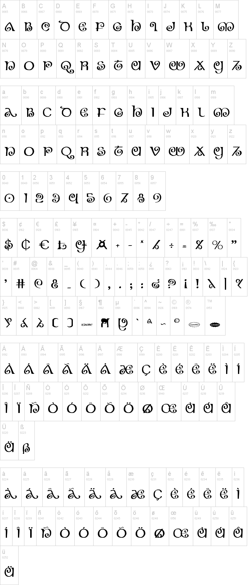 The shire and also every other free font there ever was dafont symbols buycottarizona