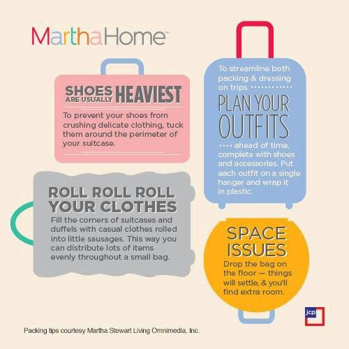 Travel Tips Packing Hacks Tips Essentials: Top Tips: Organizing Your Clothes Into One Suitcase For
