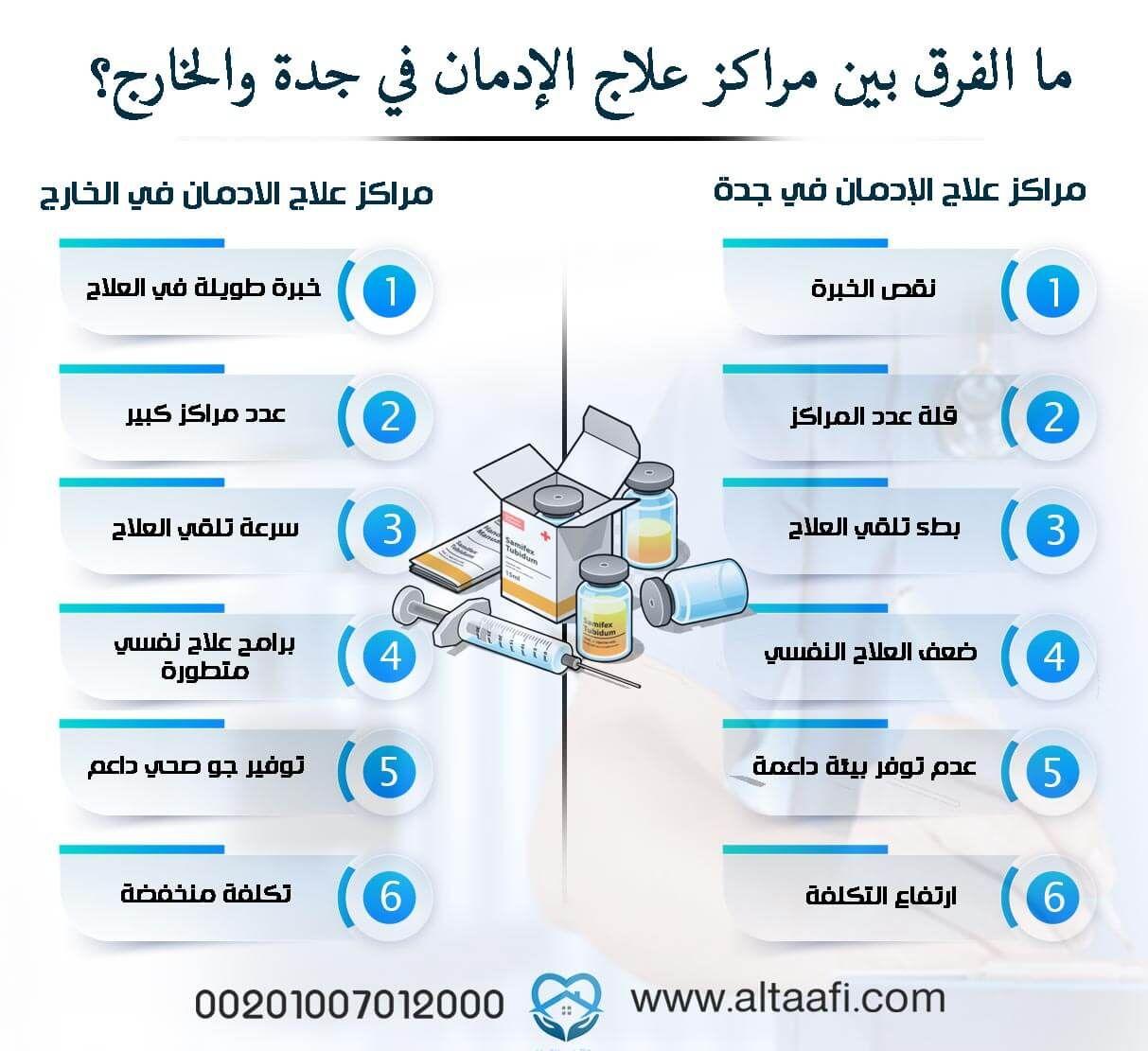 5 فروق بين مراكز علاج الإدمان في جدة والخارج Map Map Screenshot