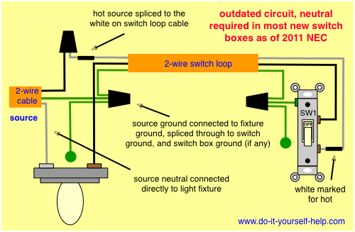 Switch loop wiring diagram construction woodworking