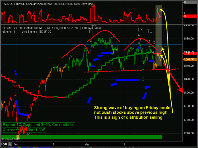 What are the Different Types of Stock Trading Strategies? - Trading Forex Plan