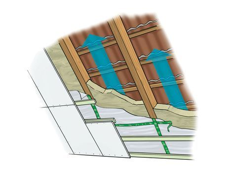 dachausbau neuer platz unterm dach selber machen heimwerkermagazin sanierung haus. Black Bedroom Furniture Sets. Home Design Ideas