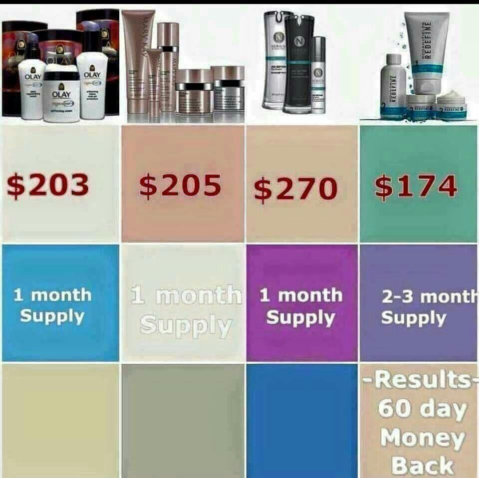 If You Think R F Is Too Expensive Seriously Check This Out Olay Regenerist Mary Kay Timewise A Rodan And Fields Olay Regenerist Rodan And Fields Consultant