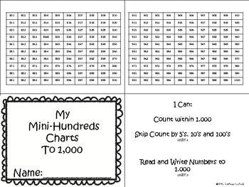 Hundreds Chart To 1 000 Math Challenge Teaching Math Math School