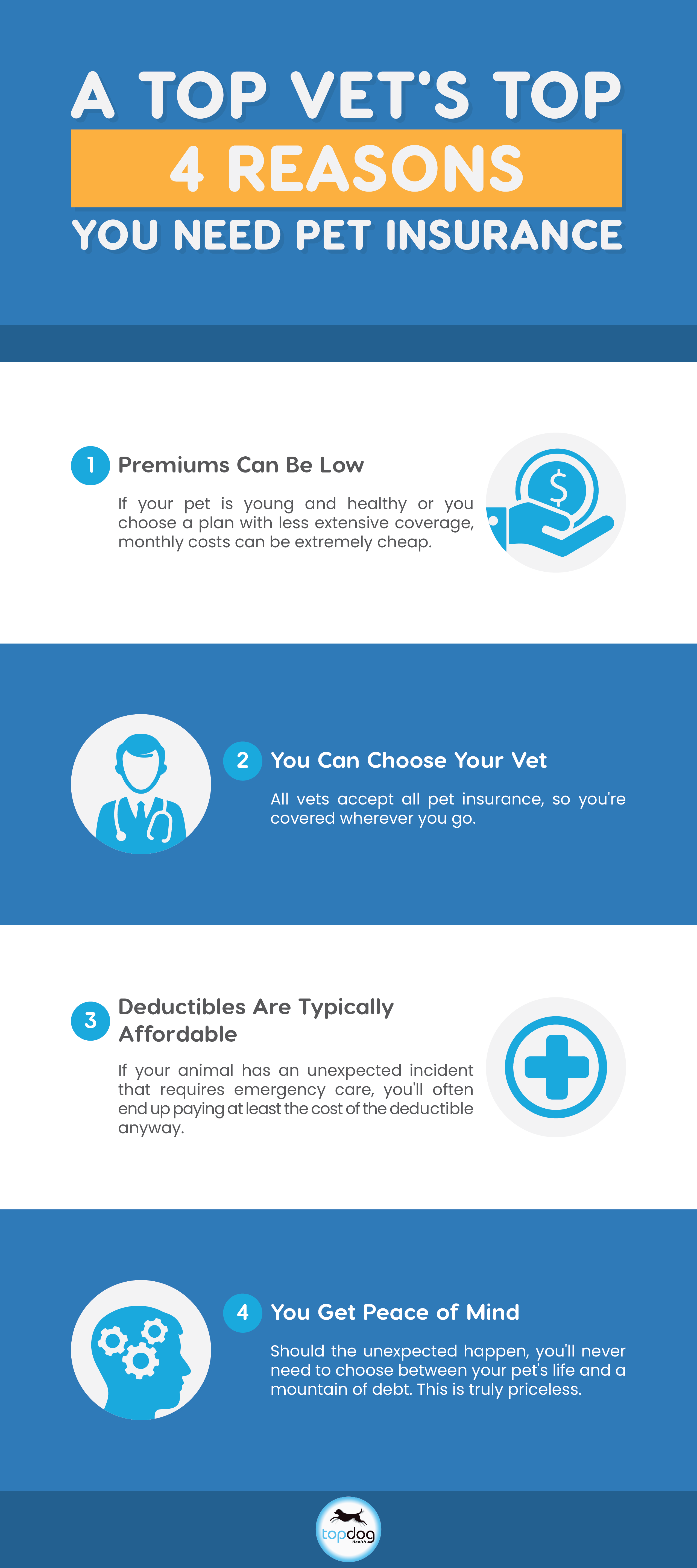 Why You Need Pet Insurance Insider Info From A Veterinarian Healthpaws Nationwidepetinsurance Petsbest P Cheap Pet Insurance Pet Insurance Pet Health Care