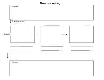 Chronological order in narrative essay