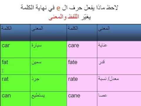 حلقة الزنبق جريدة معنى كلمة نطق بالانجليزي Comertinsaat Com