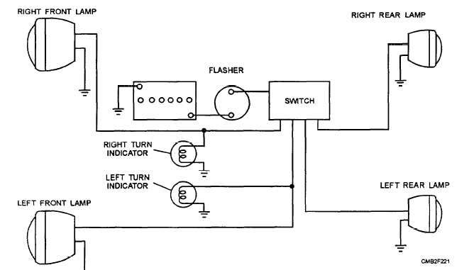 Turn Signal Wiring Automotive and Motorcycle Motorbike