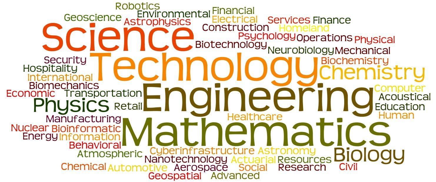 technology engineering