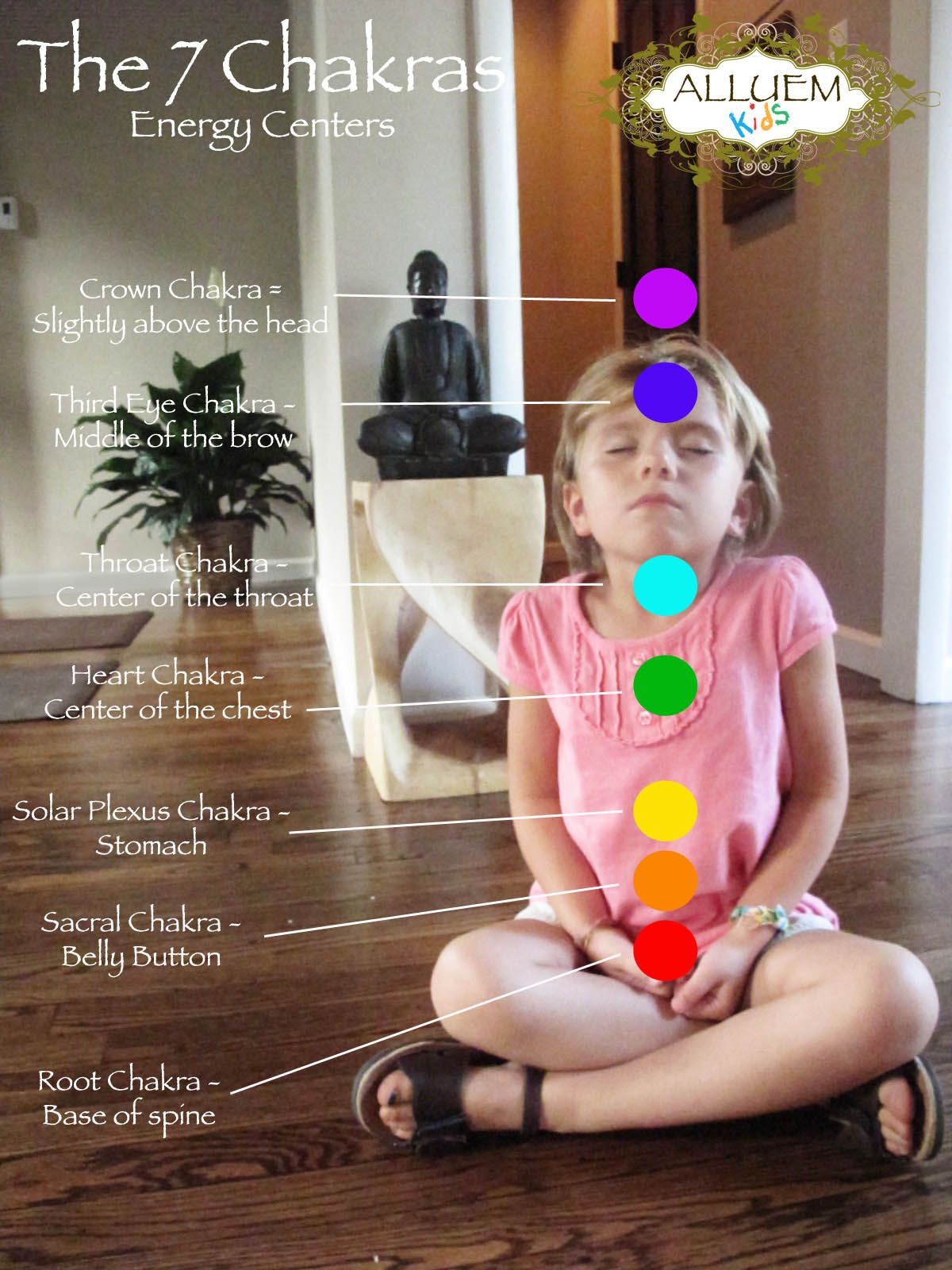 Yoga For Kids Drawing Our Chakras