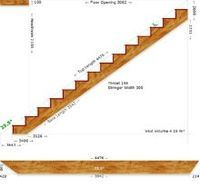 Best Staircase Calculator This Website Has Calculators For All 400 x 300