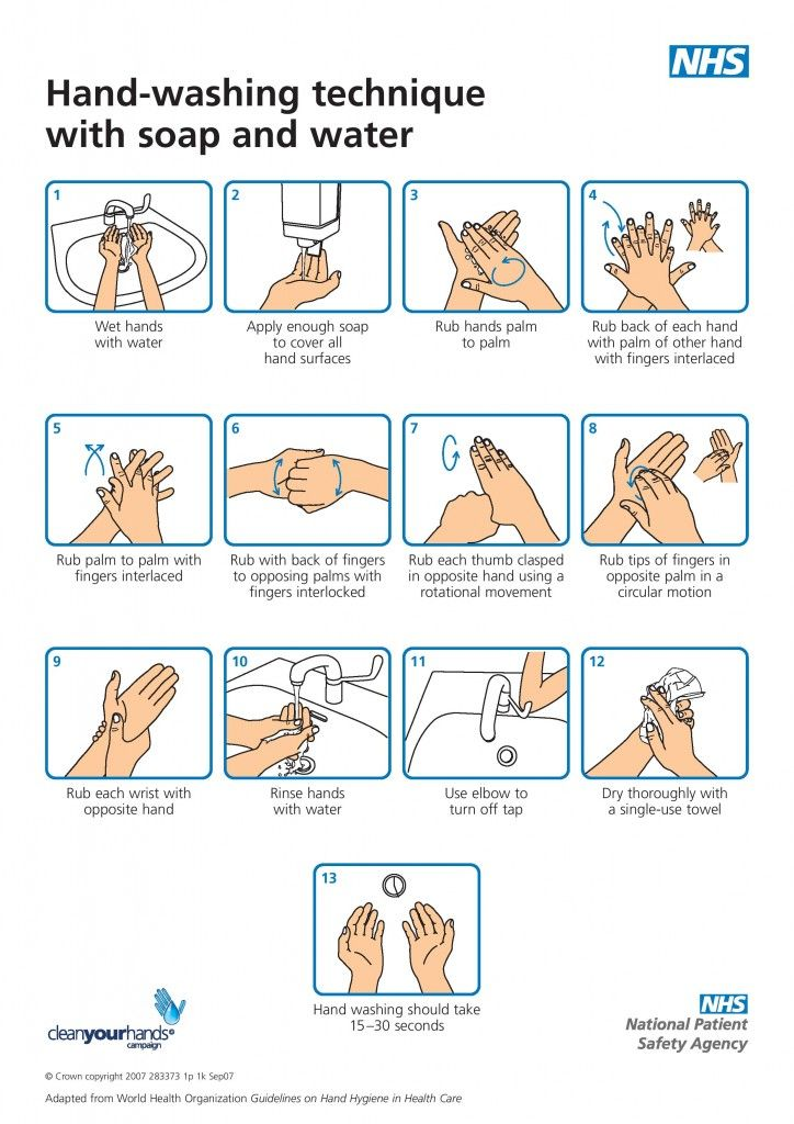 Image Result For Hand Washing Procedure Nhs With Images Hand