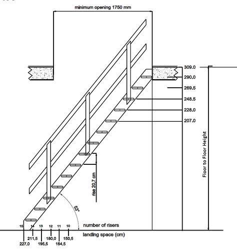 Resultado de imagem para ladder stairs dimension