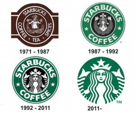 Resultado De Imagen De Marcas Con Logotipo De Sirena Coffee