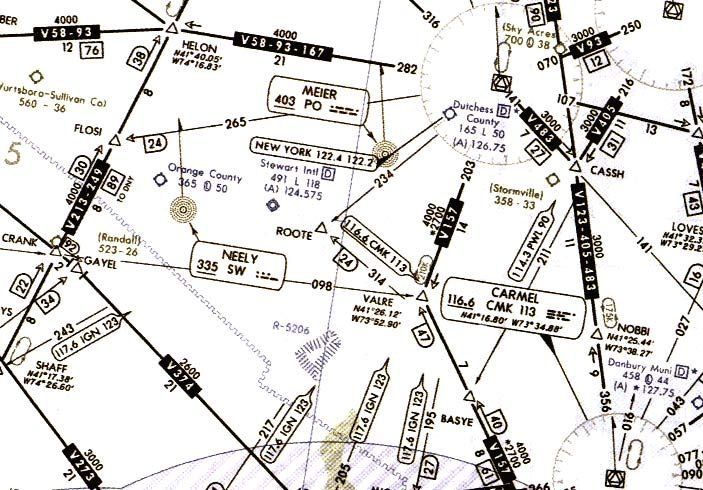 Aeronautical Chart Aviation Charts Aviation Theme Chart