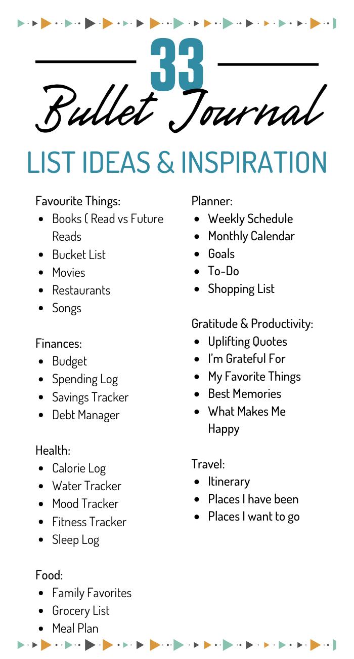 Bullet Journal List Ideas