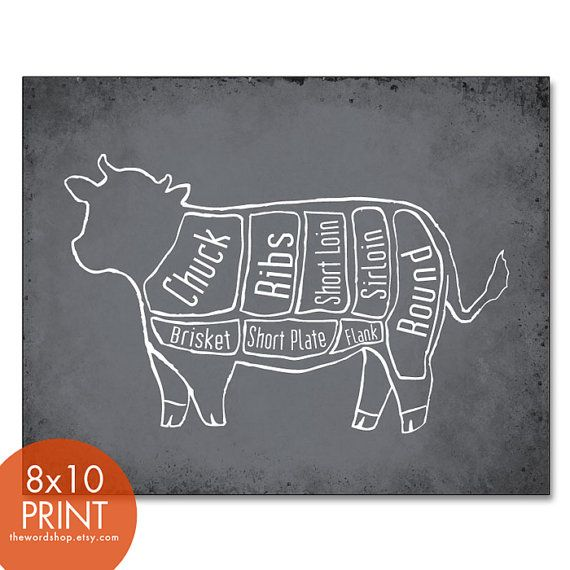 beef its whats for dinner.. | Butcher diagram, Cow art
