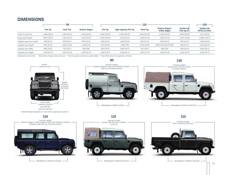land rover defender brochure land rover defender land rovers and anton. Black Bedroom Furniture Sets. Home Design Ideas