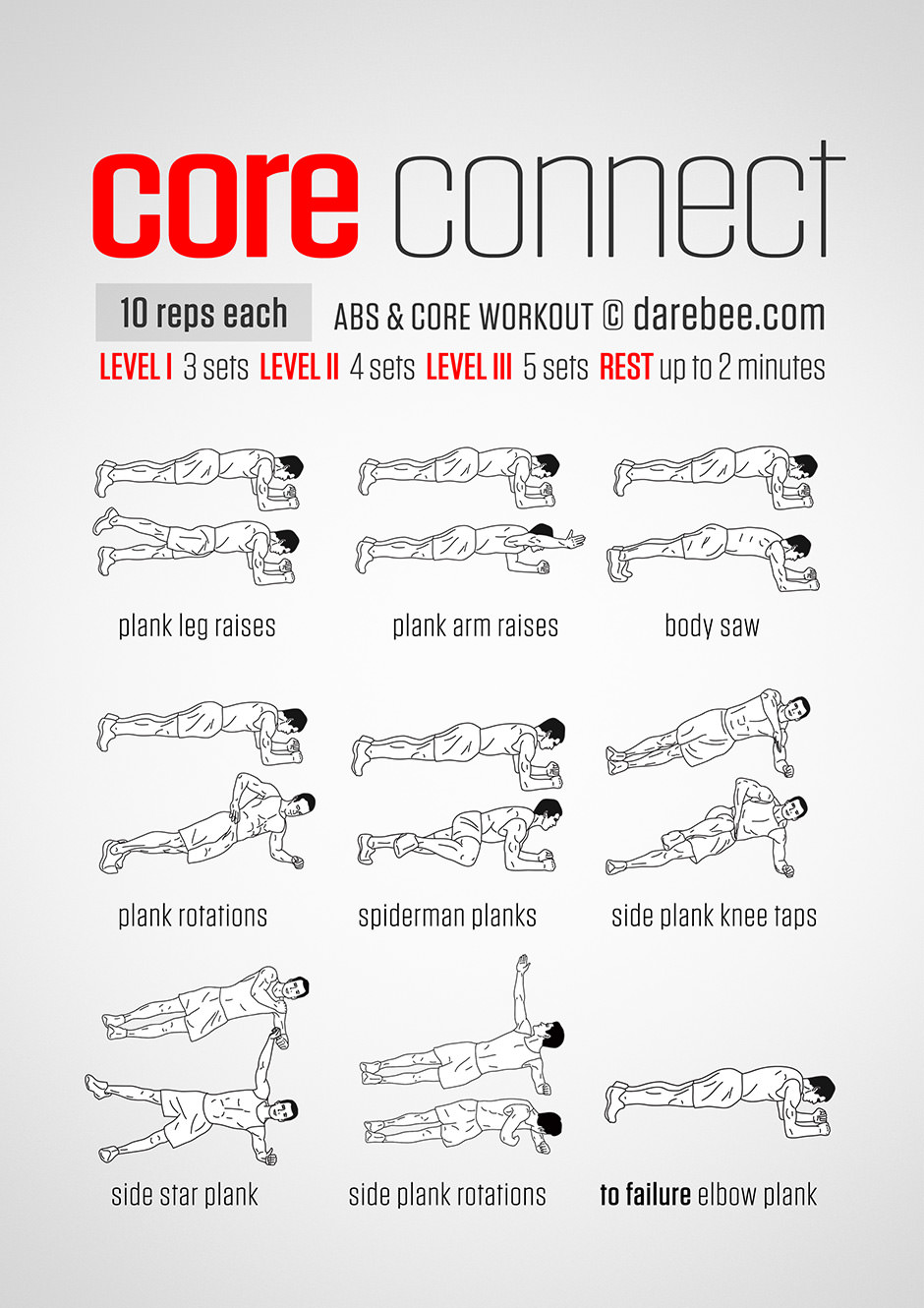 Why Strengthen Your Core? - Core Connect workout to build abs and help your back. Be stronger when you strengthen your core. #coreworkout #absworkout #weightlossinspiration #athomeworkouts