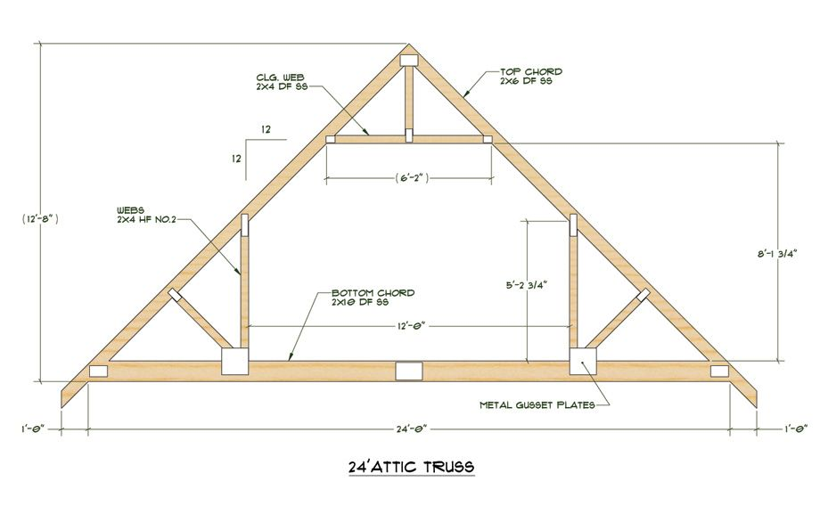 Roof Design To Fit In A Loft Recommend 2 2 Meters Of Headroom At Tallest Point Attic Truss Roof Truss Design Roof Trusses