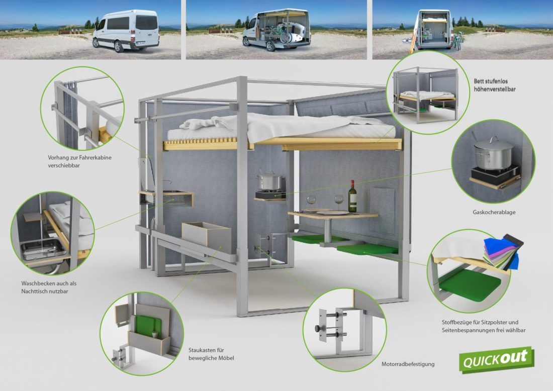 Wohnmobilausbau Wohnmobil selber ausbauen Wohnmobil