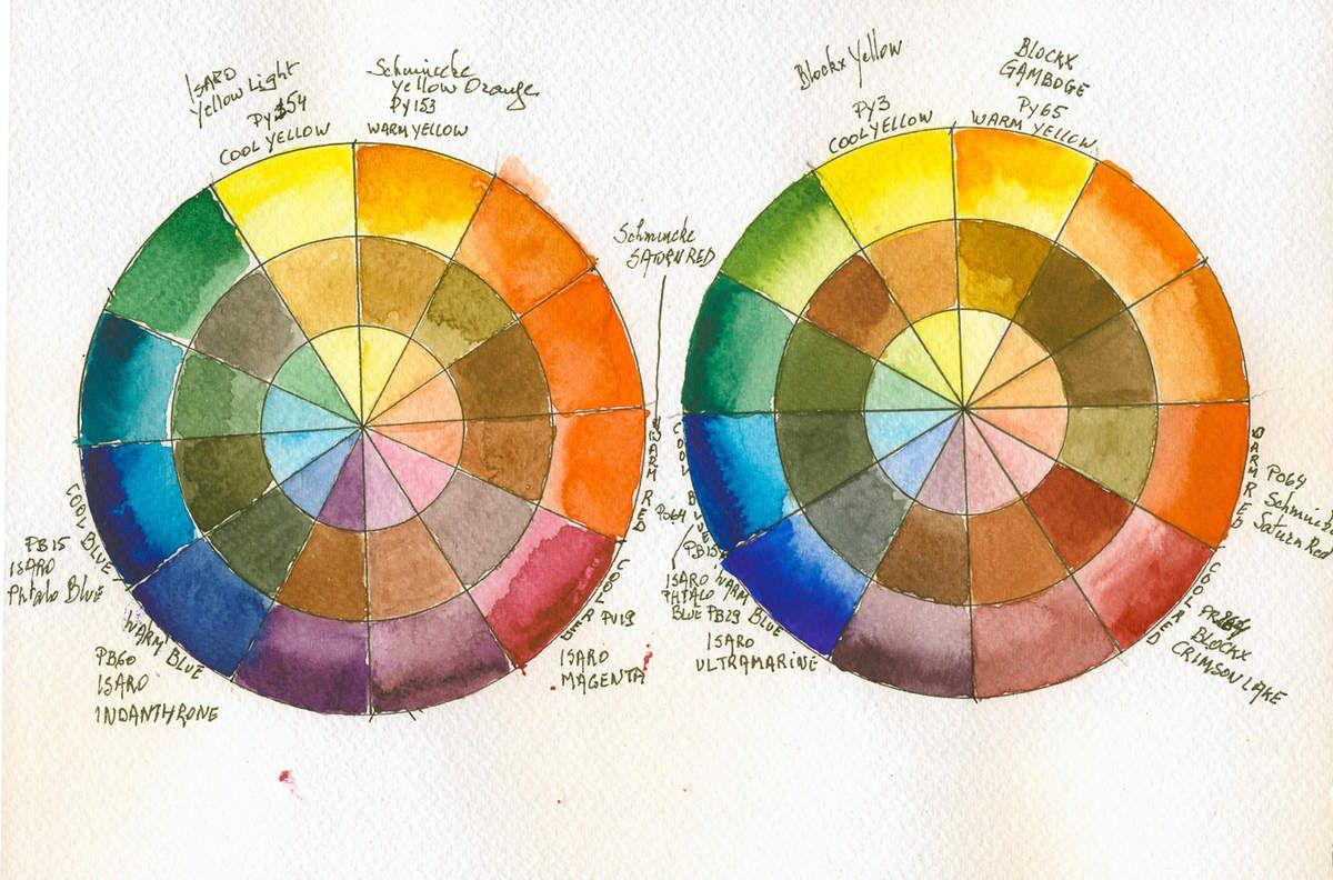 The Ultimate Palette Of 13 Colours To Paint All Your Watercolour Art Desire George Herman Artiste Aquarelliste Watercolourist Blogueur Blogger Watercolor Palette Watercolor Art Lessons Watercolor Branding