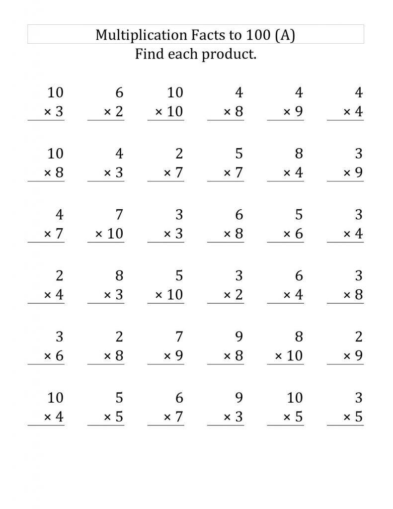 3rd Grade Multiplication Worksheets Multiplication facts