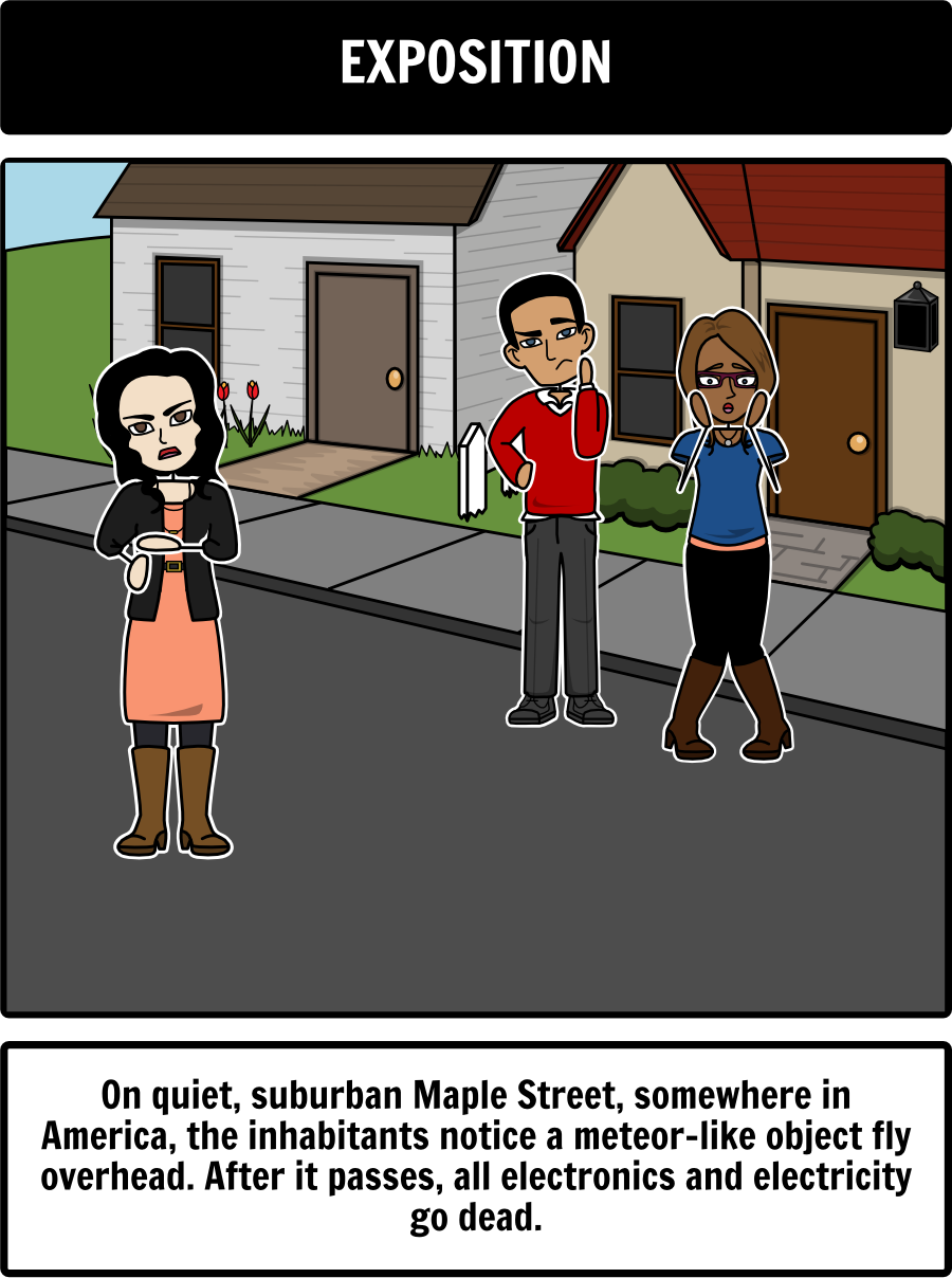 the monsters are due on maple street plot diagram pdf