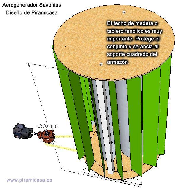 Energ a e lica molinos de viento producci n de - Generador de luz ...