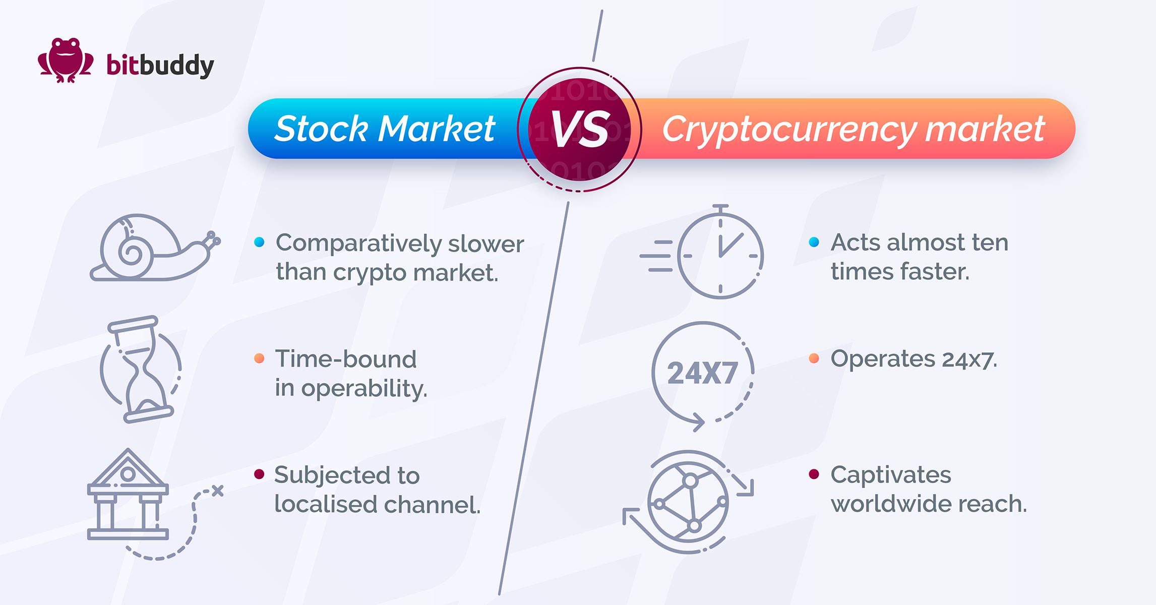 Here Is The Difference Between Cryptocurrency And Stock Market -