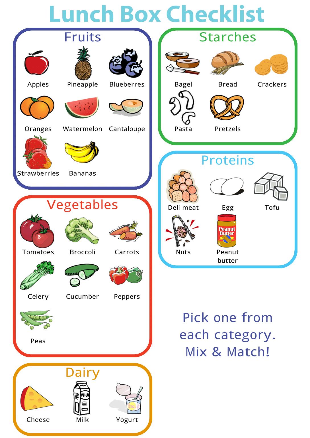Make Any Picture Checklist