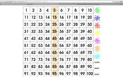 Interactive  chart for smartboard also splat math days of school rh pinterest