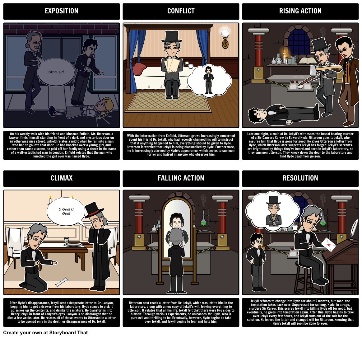 dr jekyll and mr hyde plot diagram in this activity students stevenson view stevenson ideas louis stevenson gothic lessons hyde plot transformation topic dr jekyll and mr hyde traditional storyboard