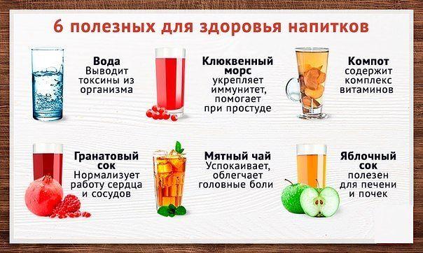 полезные рецепты для здоровья: 15 тыс изображений найдено в Яндекс.Картинках
