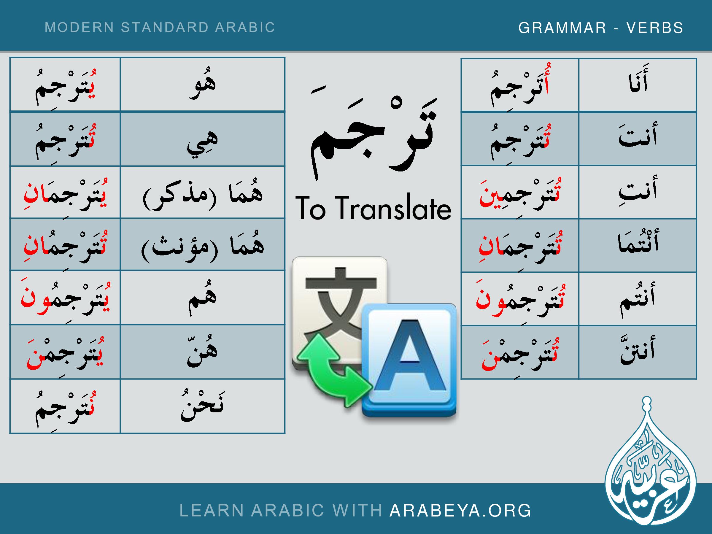 To Translate