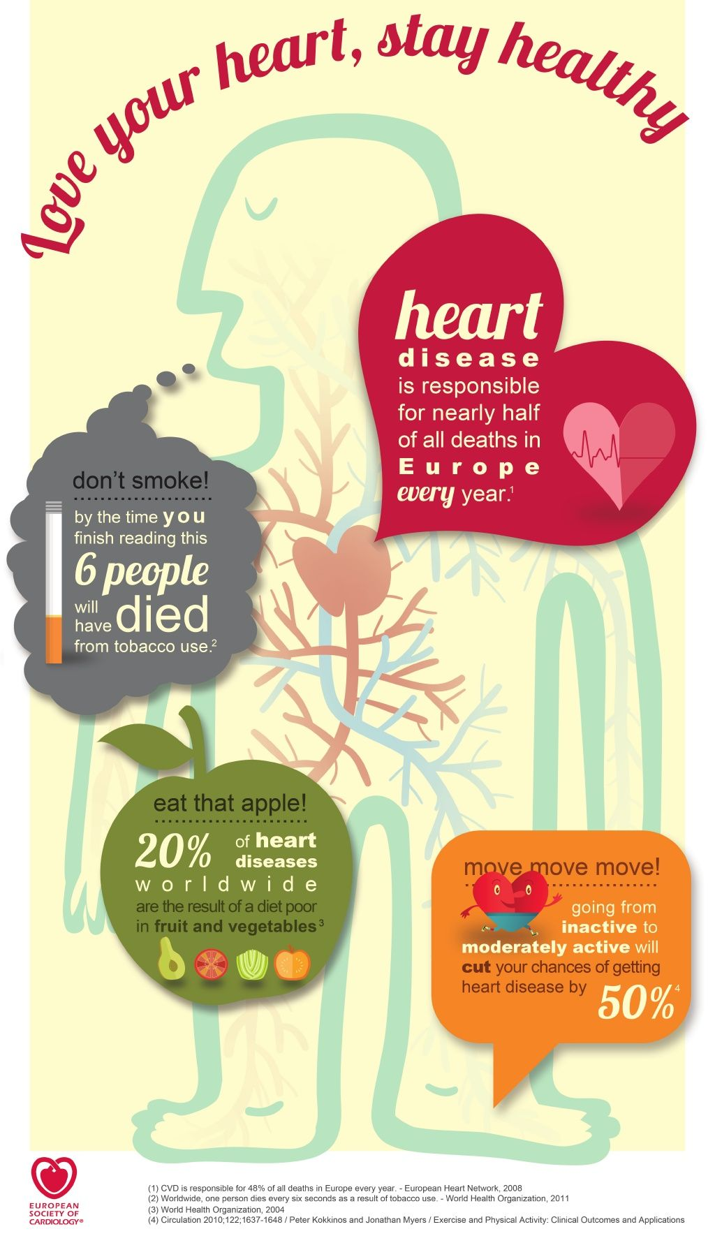Infographic Love Your Heart Stay Healthy By Escardio Via Slideshare How To Stay Healthy World Heart Day Infographic Health