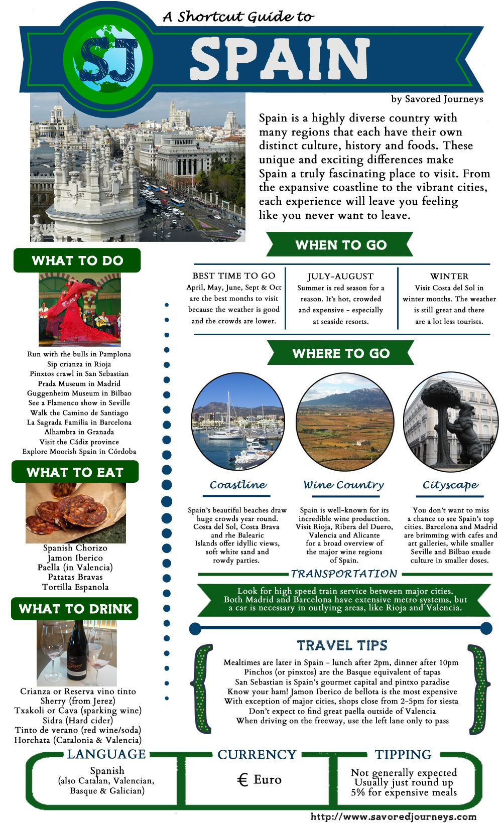 spain travel guide spain destinations and wanderlust