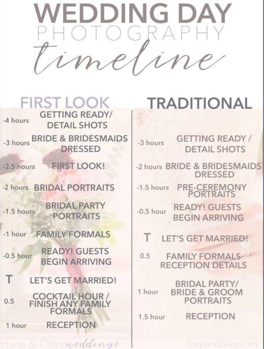 Sample Wedding Day Timeline Wedding Day Timeline Template Wedding Planning Wedding Day Timeline Wedding Day Timeline Template Wedding Photography Checklist