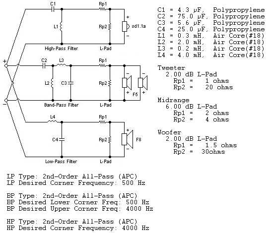 3 Way Crossover Speaker Circuit Audio Crossover Speaker Design Circuit Diagram