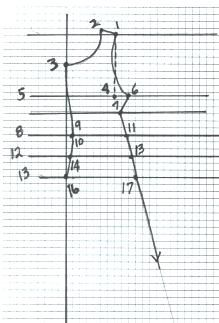 Photo of pattern for cotehardie