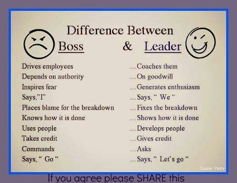 Inspiring Boss And Leader Work Quotes Leadership