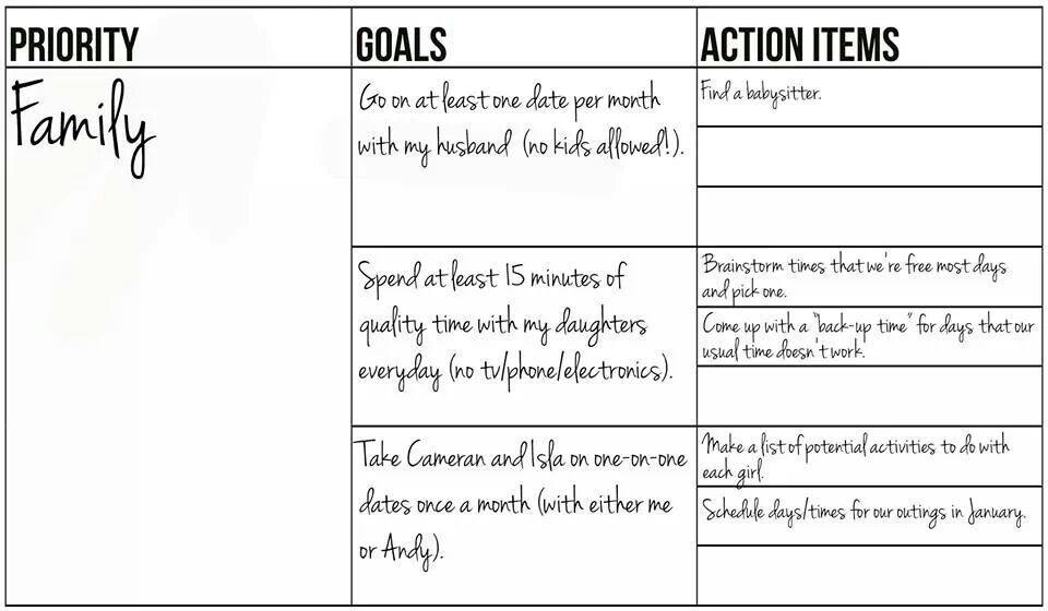 To dos and goals Goal setting worksheet, Goals worksheet