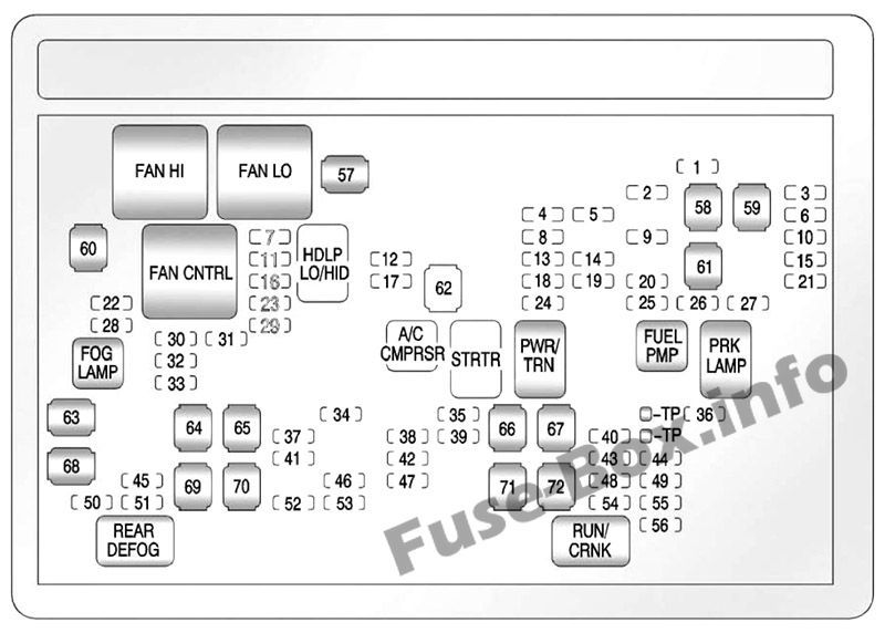 chevy avalanche fuse box under hood fuse box diagram chevrolet avalanche  2011  2012  2013 2013 chevy avalanche fuse box diagram under hood fuse box diagram chevrolet