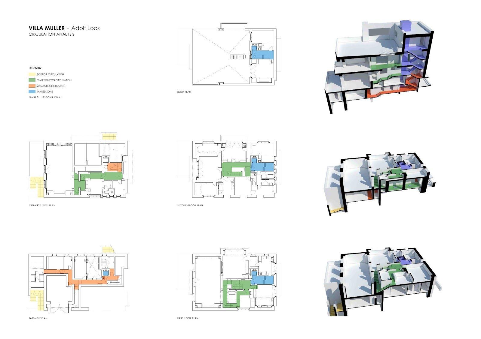 Circulation Analysis Bellevue College Interior Design
